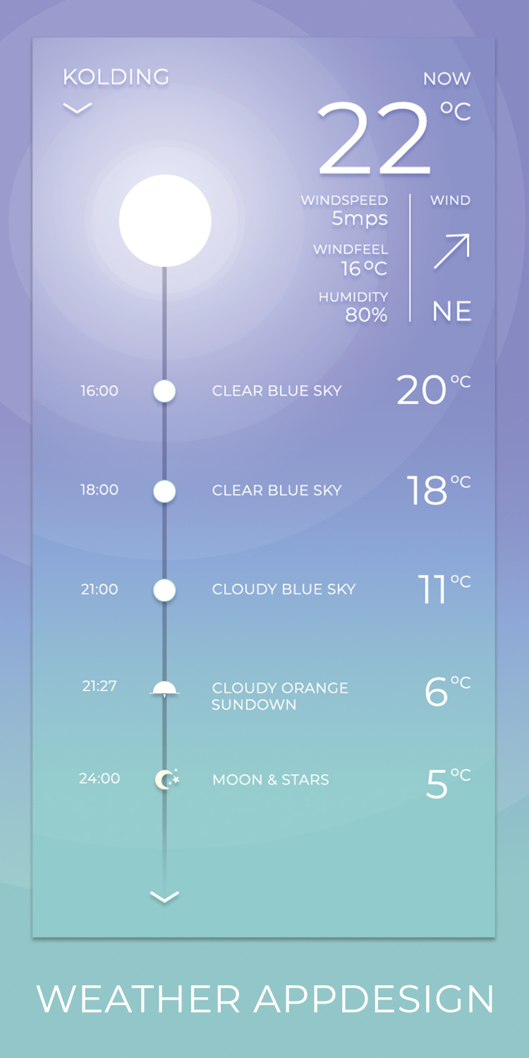 Vandelio webdesign - weather app